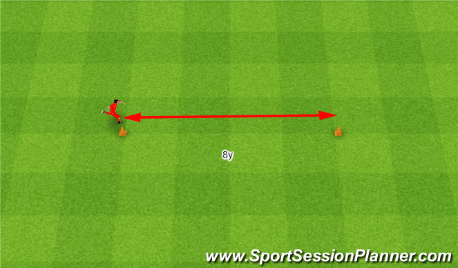 Football/Soccer Session Plan Drill (Colour): Forward Run. Bieg do przodu.
