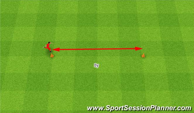 Football/Soccer Session Plan Drill (Colour): Forward Run. Bieg do przodu.