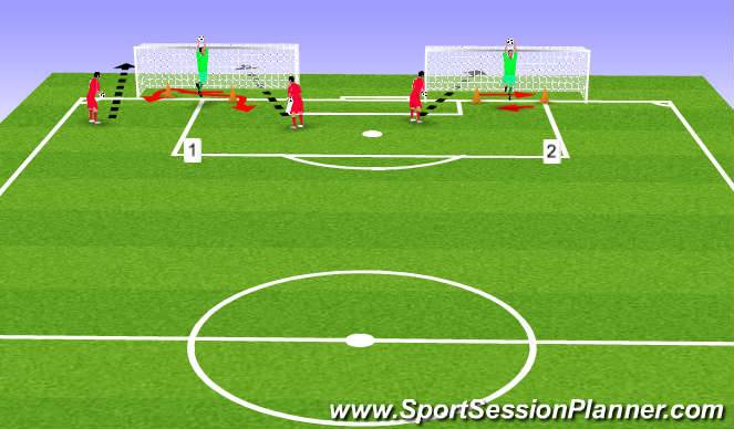 Football/Soccer Session Plan Drill (Colour): Dealing with high balls into the box