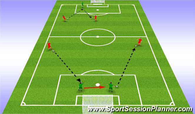 Football/Soccer Session Plan Drill (Colour): advanced distribution A and B