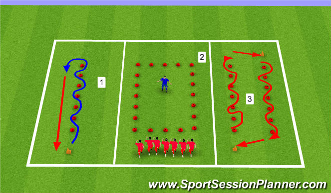 Football/Soccer Session Plan Drill (Colour): SAQ Stations