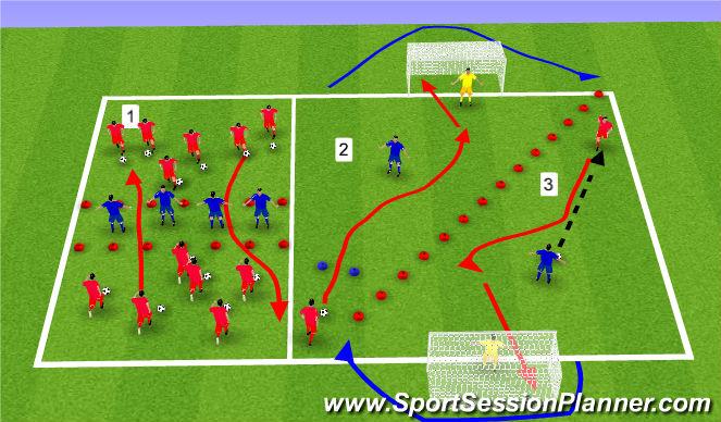 Football/Soccer Session Plan Drill (Colour): Jordan Clark Passing