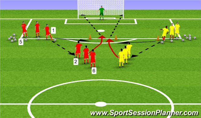 Football/Soccer Session Plan Drill (Colour): Skill Training 1 STB