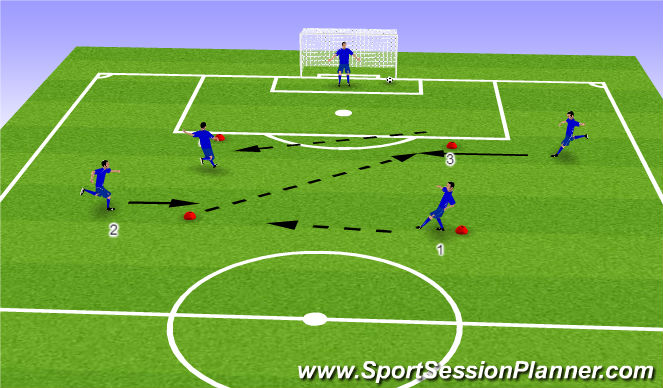 Football/Soccer Session Plan Drill (Colour): step 1
