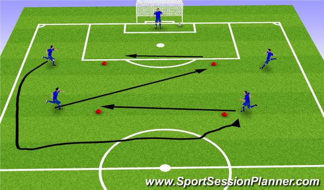 Football/Soccer Session Plan Drill (Colour): step 2