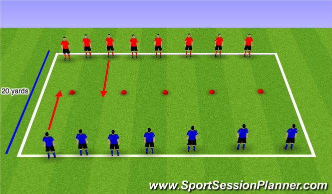 Football/Soccer Session Plan Drill (Colour): Step 2 Dynamic Stretching