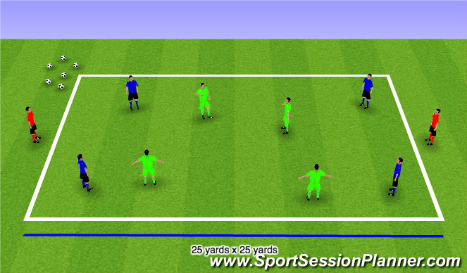 Football/Soccer Session Plan Drill (Colour): Step 5 Possession Games