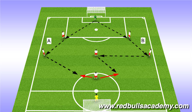 Football/Soccer Session Plan Drill (Colour): Technical - Option1