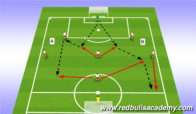 Football/Soccer Session Plan Drill (Colour): Technical - Option 4