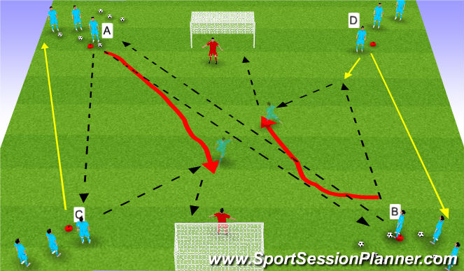 Football/Soccer Session Plan Drill (Colour): technical progression