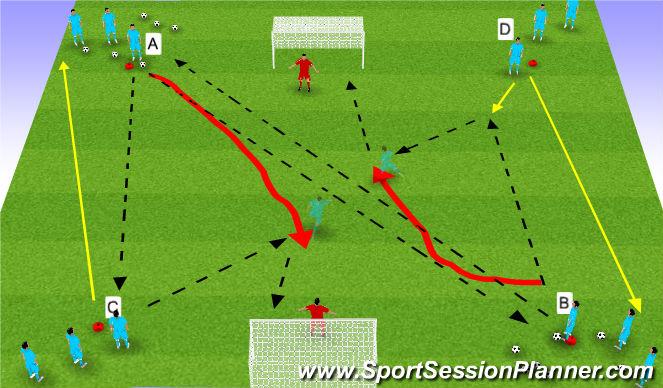 Football/Soccer Session Plan Drill (Colour): technical progression