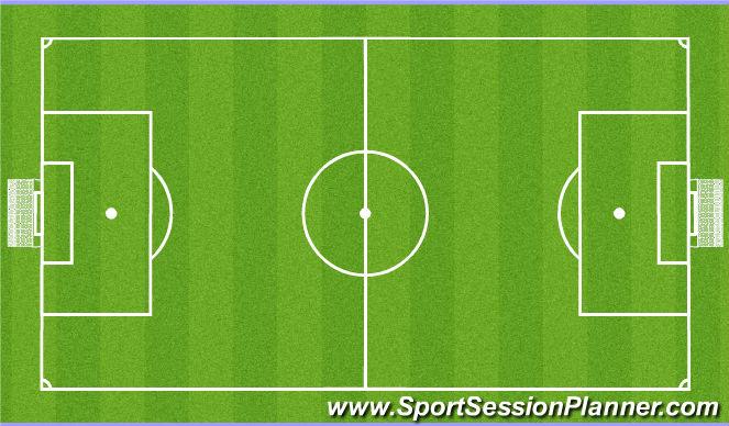 Football/Soccer Session Plan Drill (Colour): SSG..9 v9 or smaller