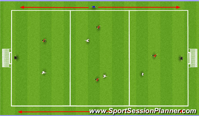 Football/Soccer Session Plan Drill (Colour): Pressure vs. Possession (8v4)