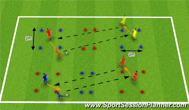 Football/Soccer Session Plan Drill (Colour): Skill Intro 1T