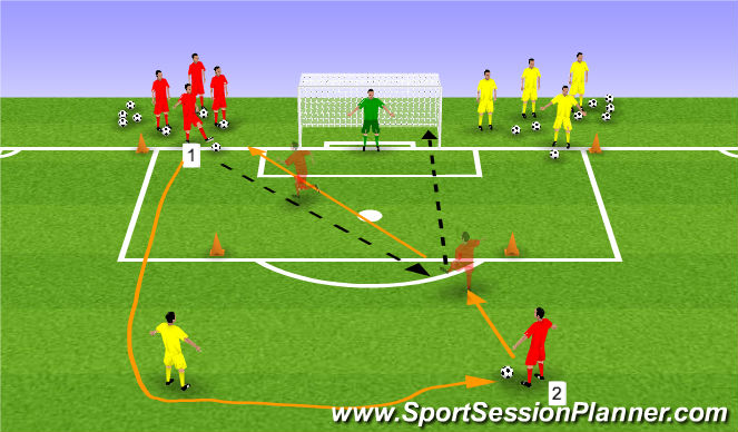 Football/Soccer Session Plan Drill (Colour): Skill Training 1T Shooting