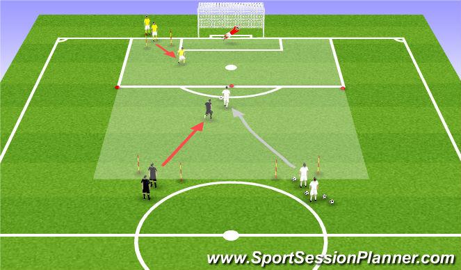 Football/Soccer Session Plan Drill (Colour): 1v2 Dribbling to Goal