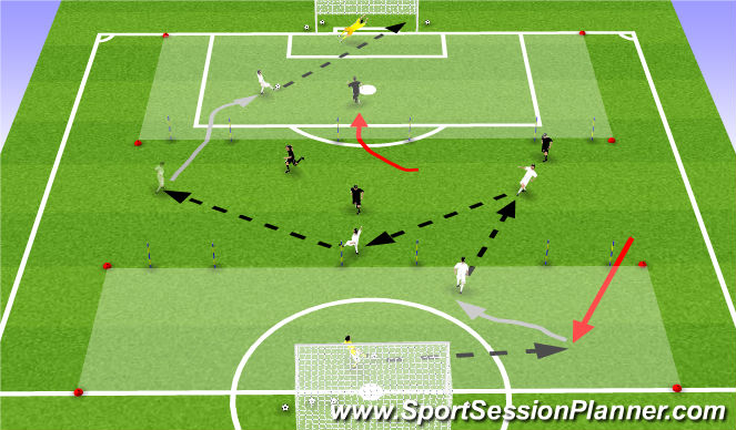 Football/Soccer Session Plan Drill (Colour): 3 Gate Dribbling Game