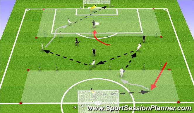 Football/Soccer Session Plan Drill (Colour): 3 Gate Dribbling Game