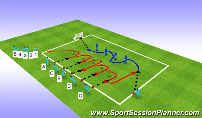 Football/Soccer Session Plan Drill (Colour): CONTROL