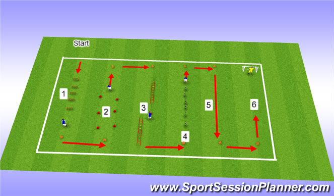 Football/Soccer Session Plan Drill (Colour): Combination SAQ
