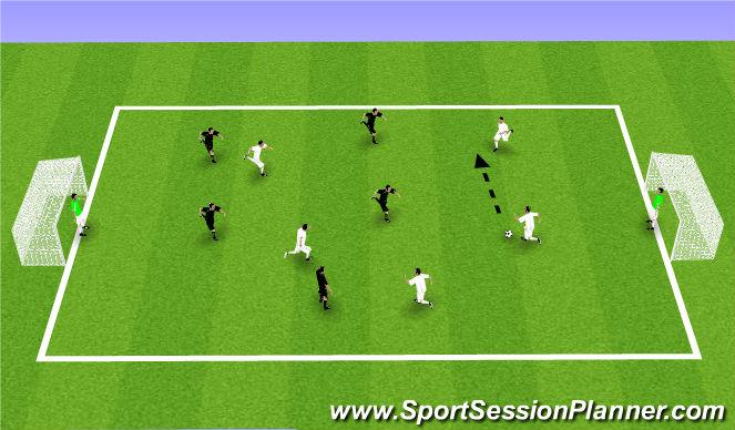 Football/Soccer Session Plan Drill (Colour): 5v5 +GK Game