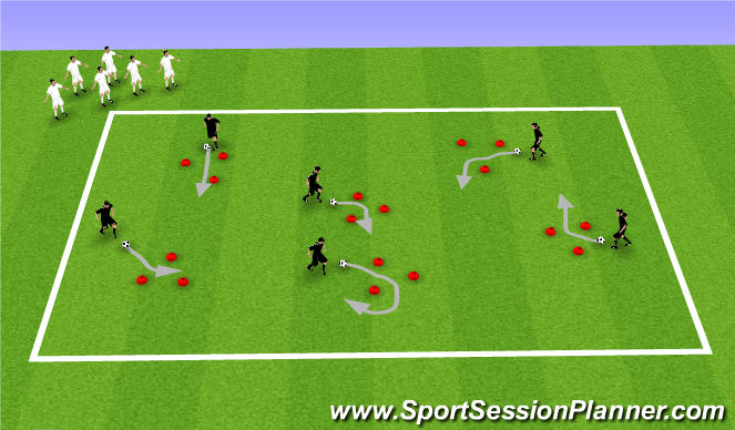 Football/Soccer Session Plan Drill (Colour): Dribbling Triangles