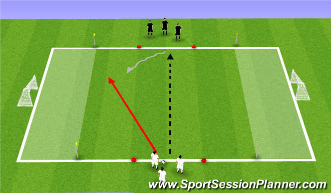 Football/Soccer Session Plan Drill (Colour): 1v1 to 2Goals