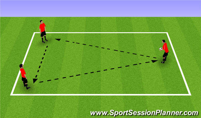 Football/Soccer Session Plan Drill (Colour): Step 1 Ball between 3