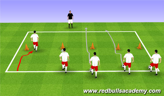Football/Soccer Session Plan Drill (Colour): Dribbling Main 2