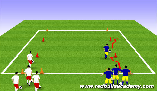 Football/Soccer Session Plan Drill (Colour): Passive Defender