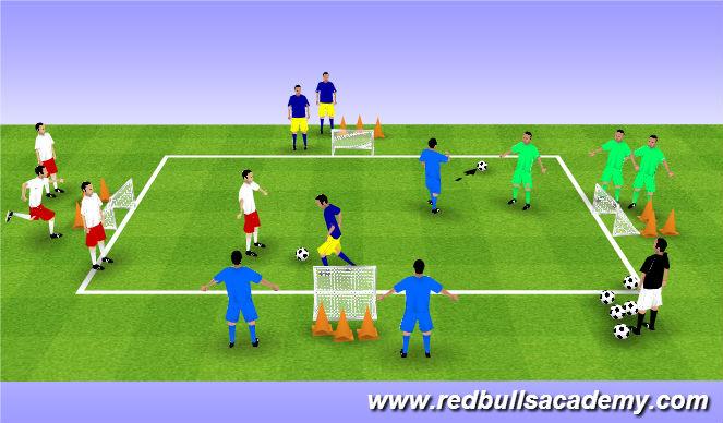 Football/Soccer Session Plan Drill (Colour): Survivor