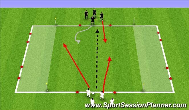Football/Soccer Session Plan Drill (Colour): 2v2 Dribbling to 4 Goals