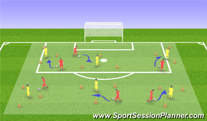 Football/Soccer Session Plan Drill (Colour): Skill Intro 1v1