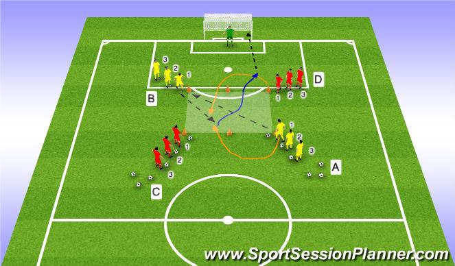 Football/Soccer Session Plan Drill (Colour): Skill Training 1v1