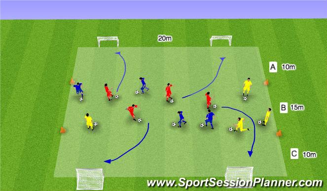 Football/Soccer Session Plan Drill (Colour): Skill Intro 1 v 1