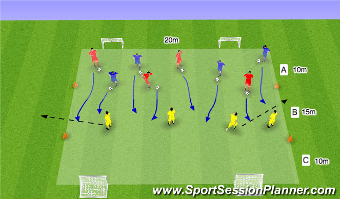Football/Soccer Session Plan Drill (Colour): Skill Intro concluding 1v1