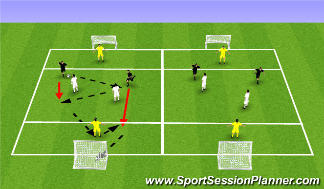 Football/Soccer Session Plan Drill (Colour): 2v2 With Targets