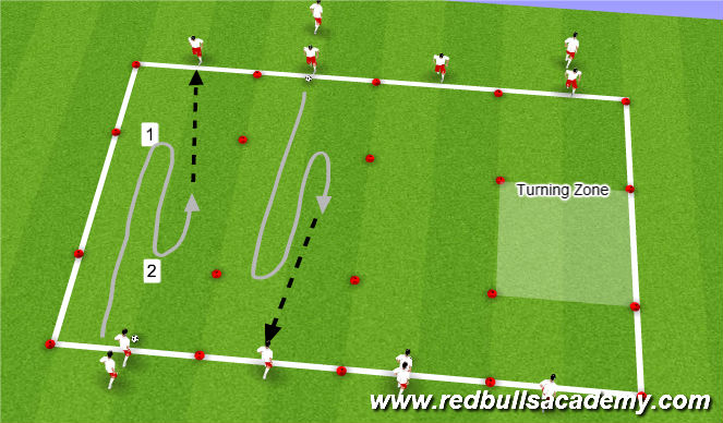 Football/Soccer Session Plan Drill (Colour): Main-Theme (Turns)