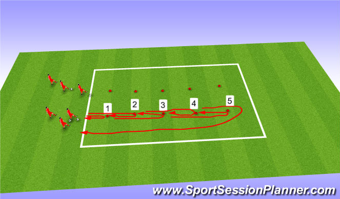 Football/Soccer Session Plan Drill (Colour): DRIBBLE WITH SPEED / CUTS, TURNS