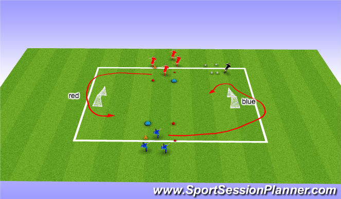 Football/Soccer Session Plan Drill (Colour): 1 V 1 ; 2 V 2