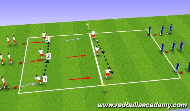 Football/Soccer Session Plan Drill (Colour): Patterns of play (Part 1)