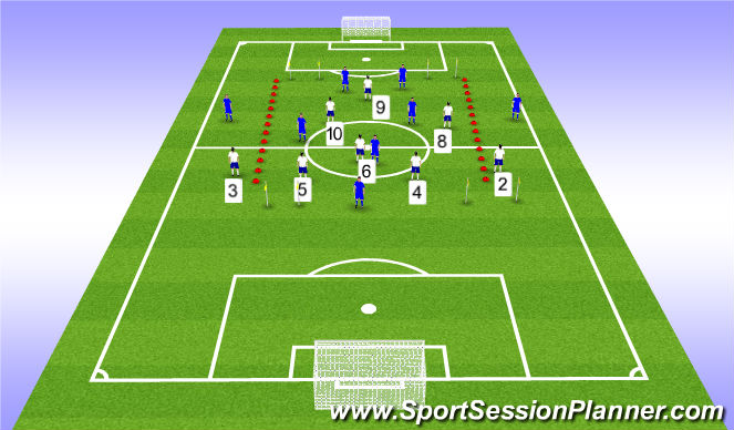 Football/Soccer Session Plan Drill (Colour): SSG - 6v6 to gates