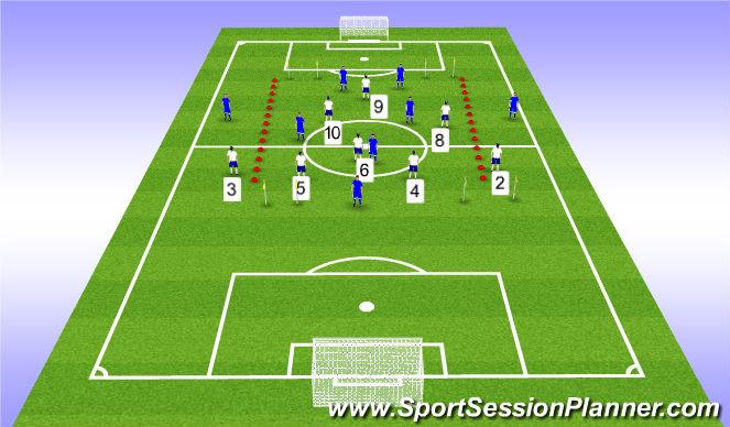 Football/Soccer Session Plan Drill (Colour): SSG - 6v6 to gates