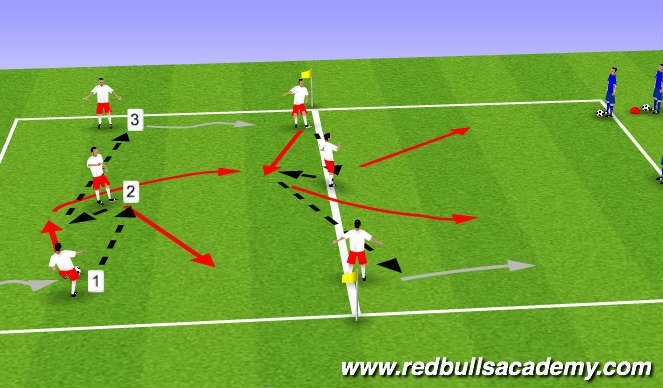 Football/Soccer Session Plan Drill (Colour): Patterns of play (Part 2)