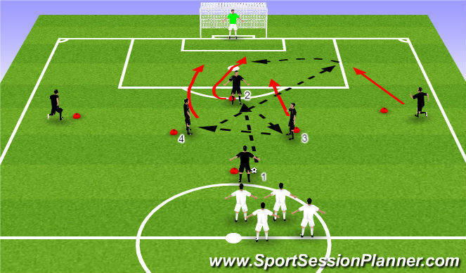 Football/Soccer Session Plan Drill (Colour): Crossing and Finishing