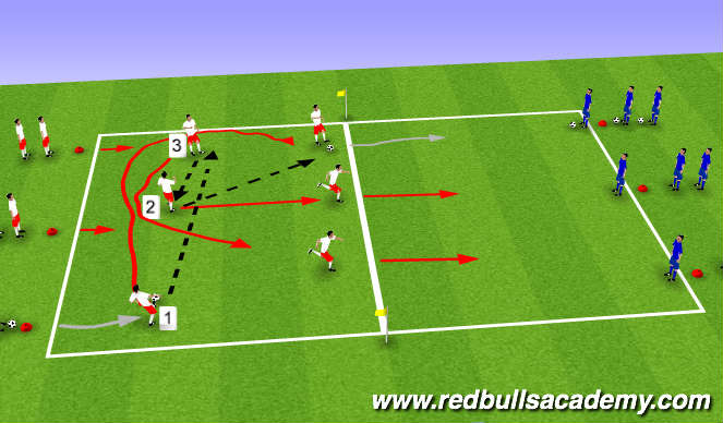 Football/Soccer Session Plan Drill (Colour): Patterns of play (Part 3)