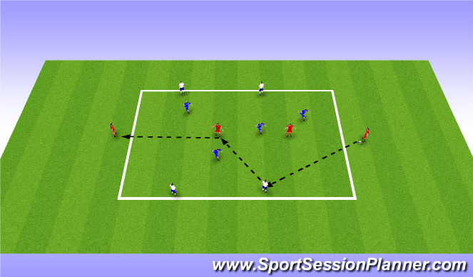 Football/Soccer Session Plan Drill (Colour): 4v4+4 Rondos