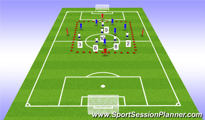 Football/Soccer Session Plan Drill (Colour): 6v6+4 Rondo