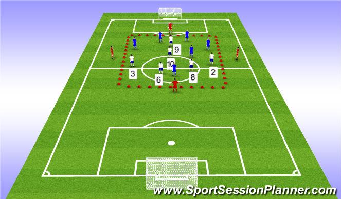 Football/Soccer Session Plan Drill (Colour): 6v6+4 Rondo