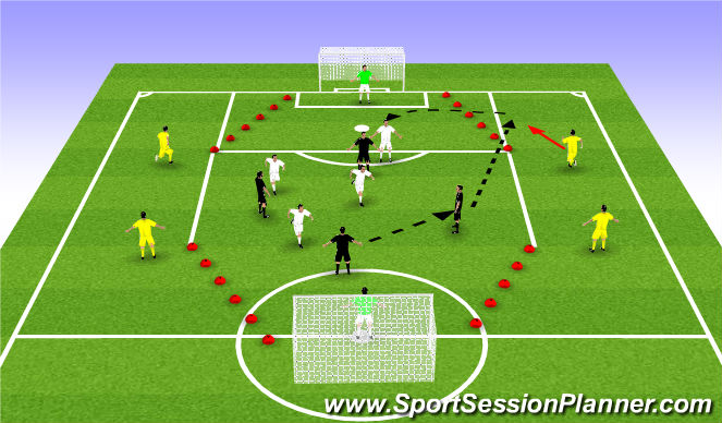 Football/Soccer Session Plan Drill (Colour): Crossing/Finishing Game
